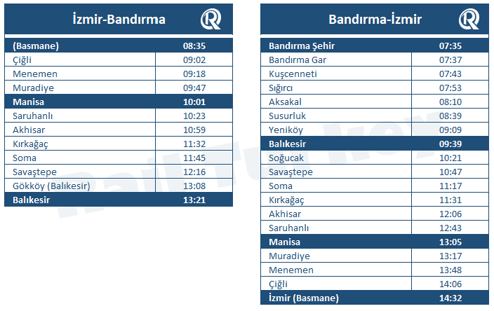 6 Eylül Ekspresi tren saatleri