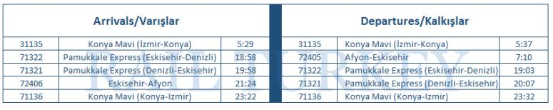 Afyon tren saatleri