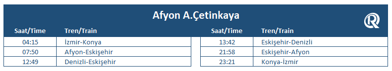 Afyon train station timetable