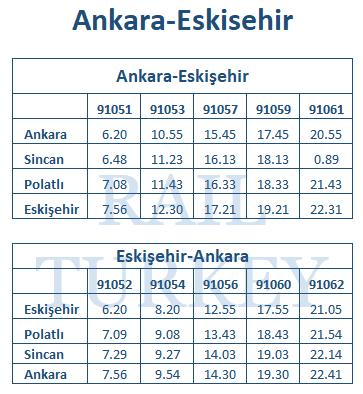 Ankara Eskisehir YHT sefer saatleri
