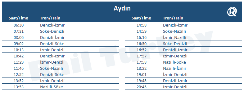 Aydin train station timetable