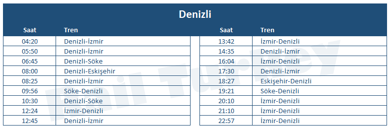 Denizli train station timetable
