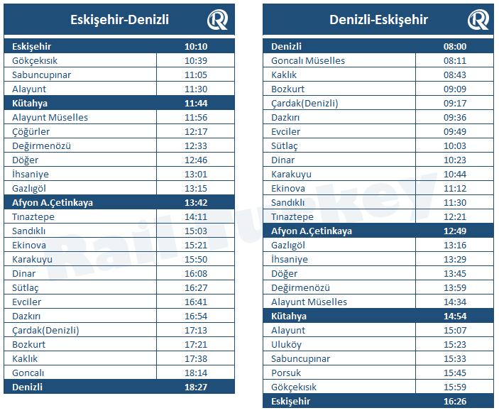 Pamukkale Ekspresi tren saatleri