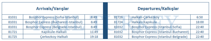 Halkalı tren saatleri