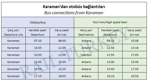 Karaman train station bus connections