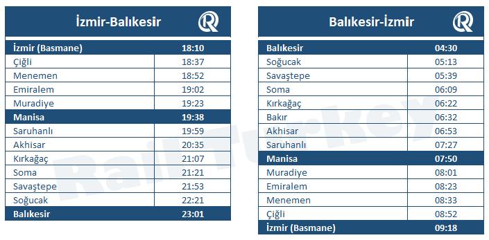 Karesi Express timetable