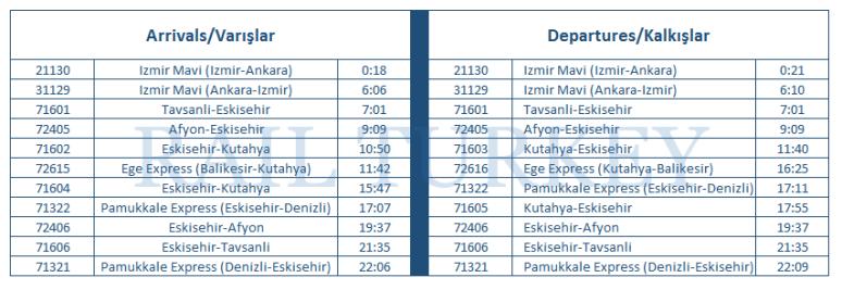 Kütahya tren saatleri