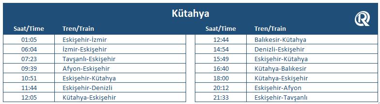 Kutahya train station timetable