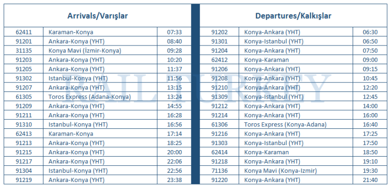 Konya İstasyonu Tren Saatleri