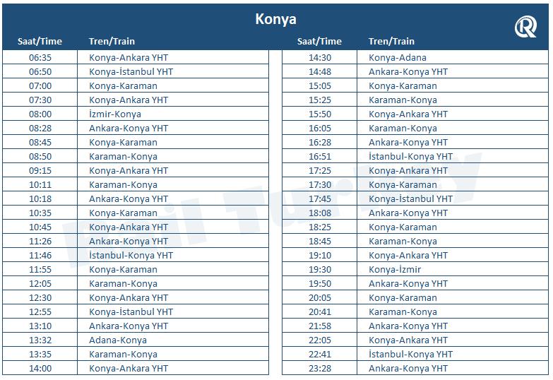 Konya tren garı tren saatleri