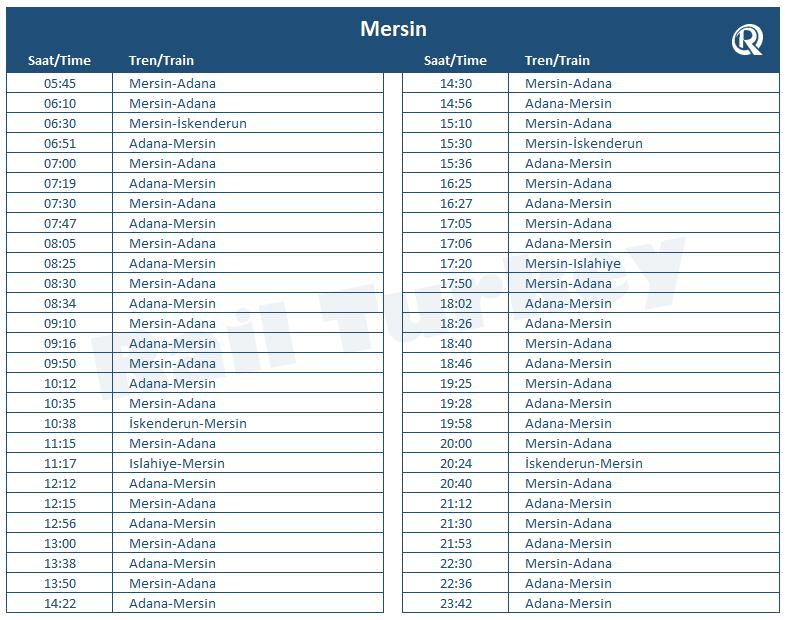 Mersin tren garı tren saatleri