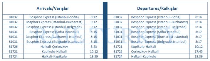 Çerkezköy tren saatleri