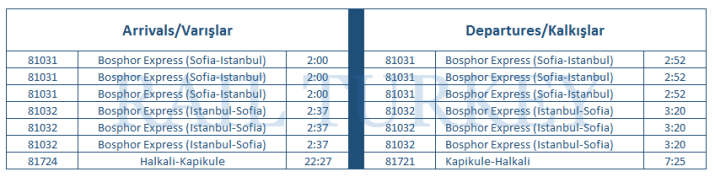 Kapıkule tren saatleri