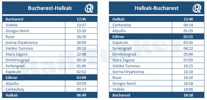 Bosphor Express timetable
