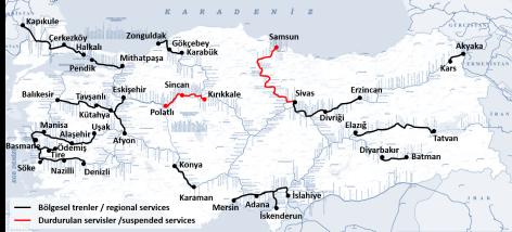 Türkiye bölgesel trenler - 2018