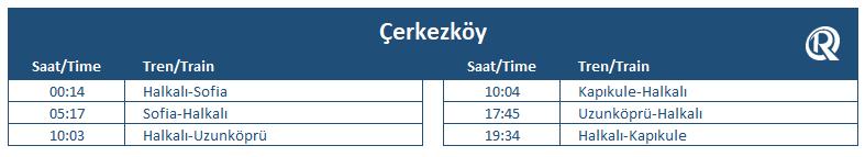 Çerkezköy tren garı tren saatleri
