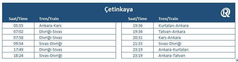 Cetinkaya train station timetable