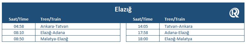 Elazığ tren garı tren saatleri
