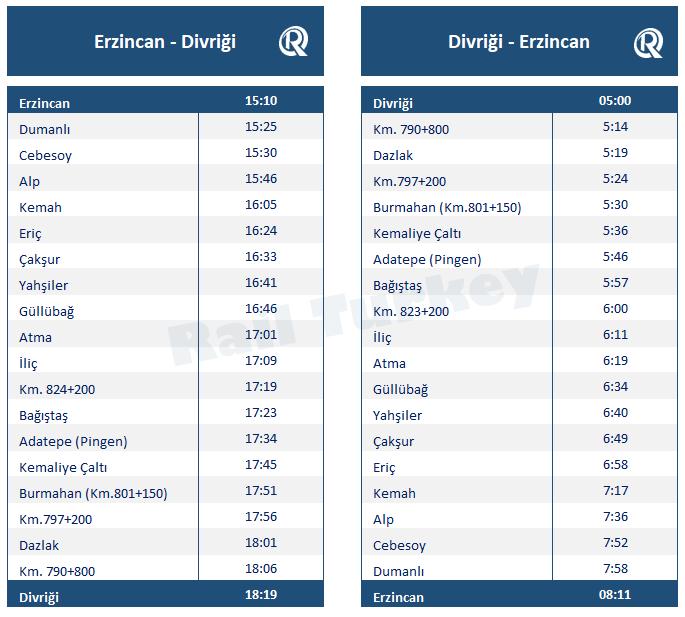 Erzincan Divrigi treni tren saatleri