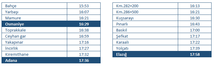 Fırat Ekspresi tren saatleri