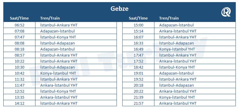 Gebze hızlı tren garı tren saatleri