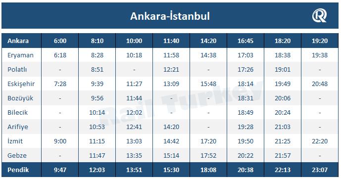 Istanbul Ankara HST timetable