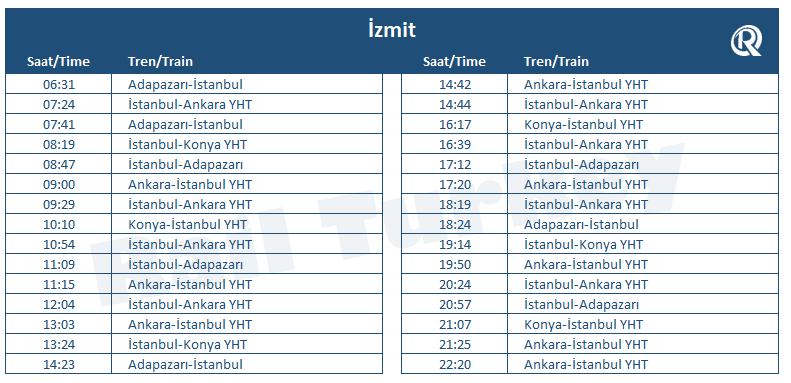 İzmit hızlı tren garı tren saatleri