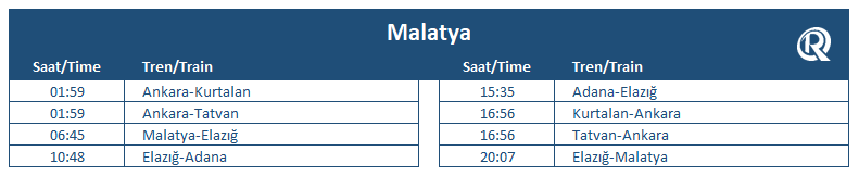 Malatya train station timetable