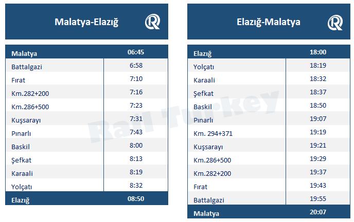 Elazığ Malatya treni tren saatleri