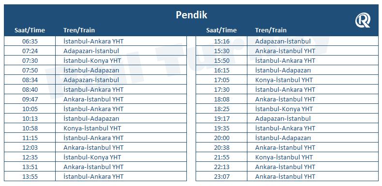 Pendik tren hızlı garı tren saatleri