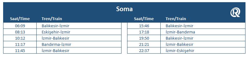 Soma train station timetable
