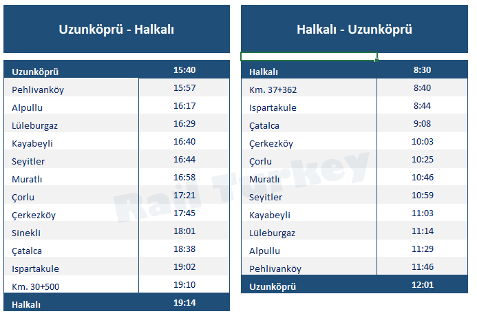 Halkali Uzunkopru train timetable