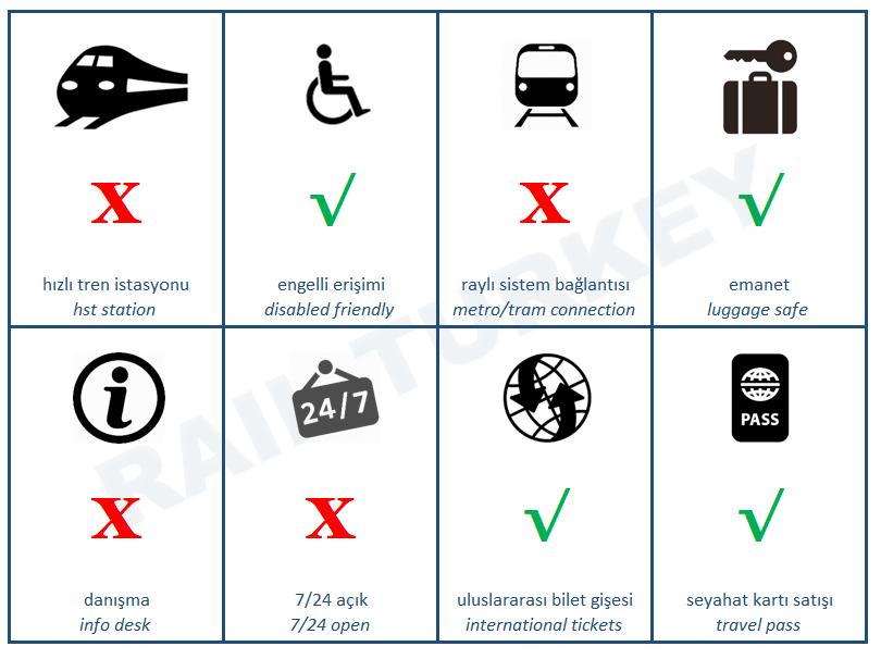 Adana tren garı bilgi