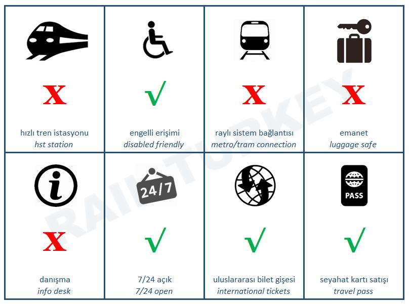 Afyon train station information