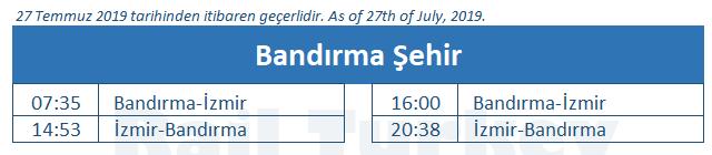 Bandirma train station timetable