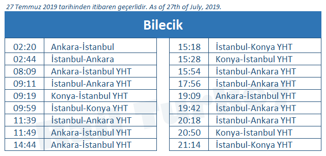 Bilecik high speed train station timetable
