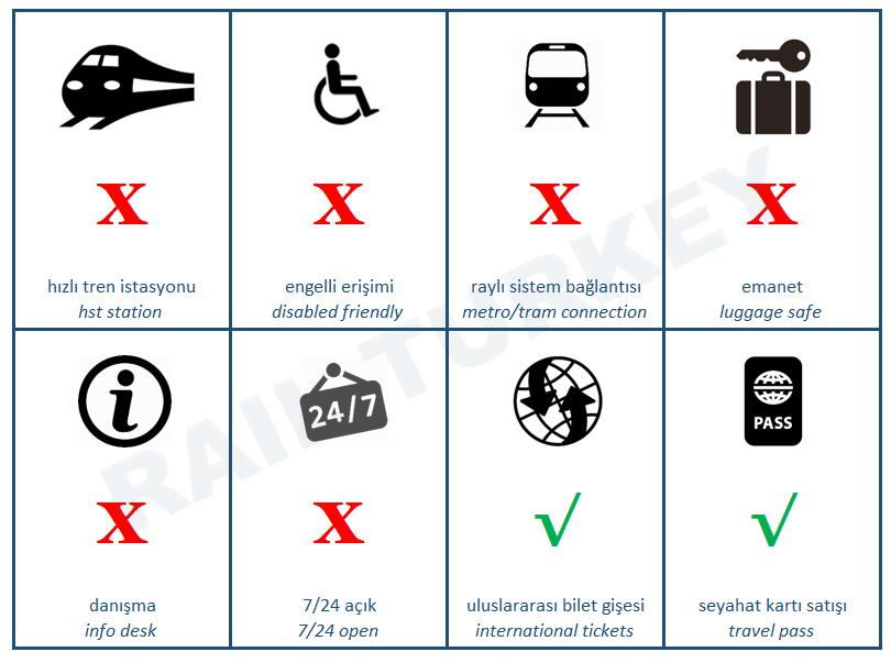 Denizli train station information