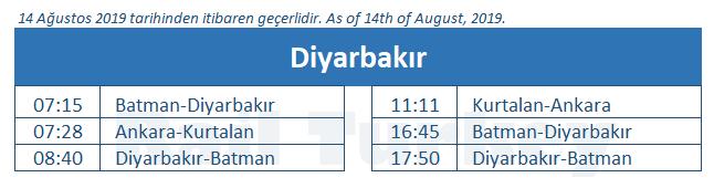 Diyarbakır tren garı tren saatleri