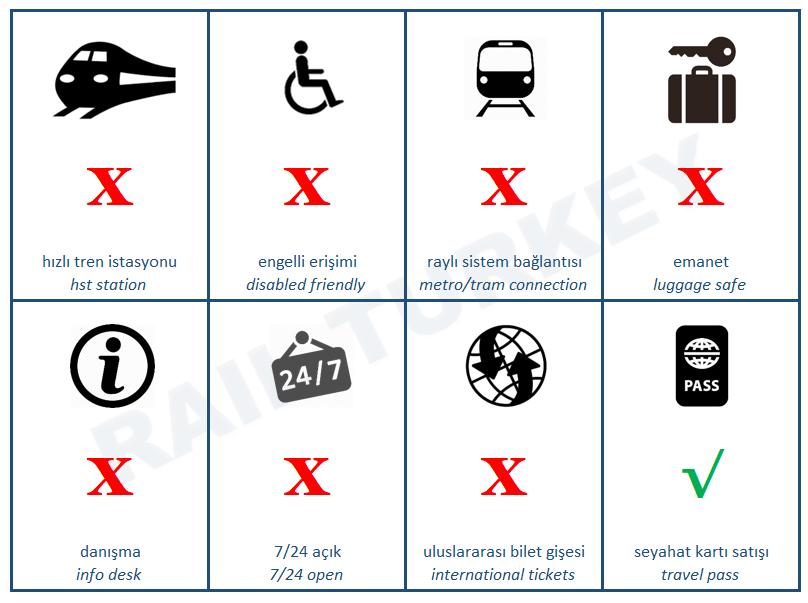 Erzincan train station information