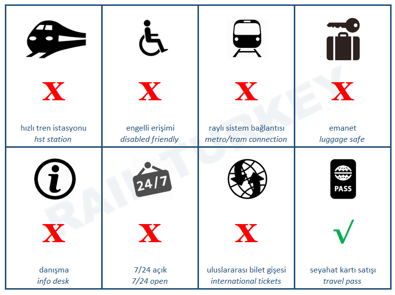 Erzincan tren garı bilgi
