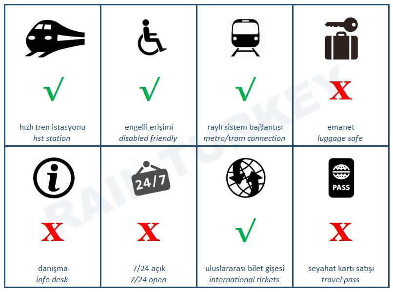 Halkali train station information