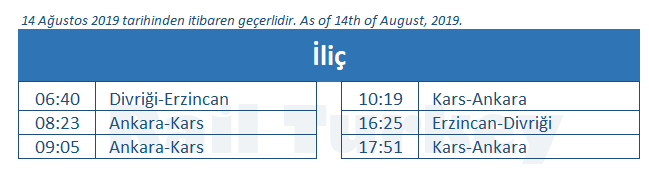 Ilic train station timetable