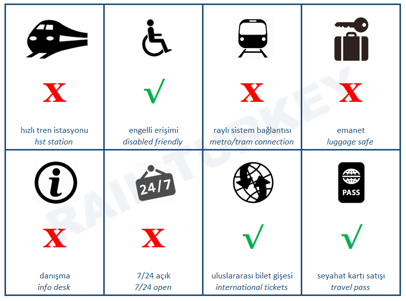 Malatya train station information