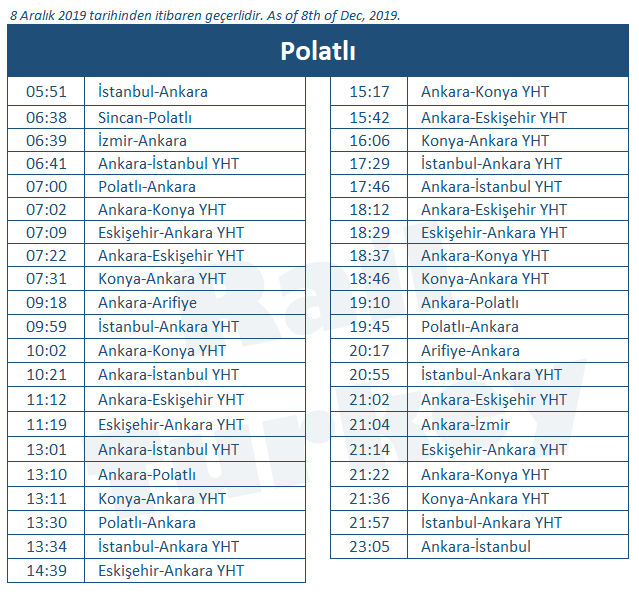 Polatli high speed train station timetable