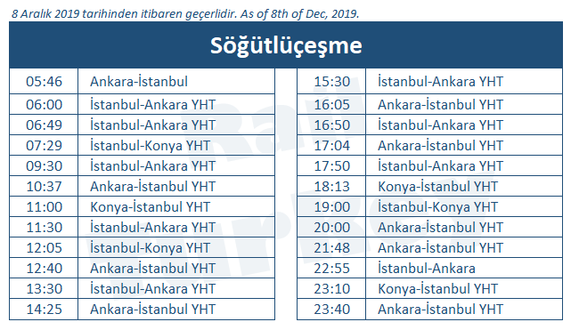 Sogutlucesme train station timetable